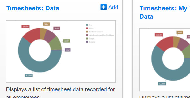 WORKetc Time Tracking Benefits Timesheet Reports